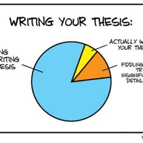 PhD Thesis Writing Services with Online Guidance by PhD