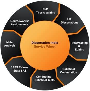 Write a doctoral thesis